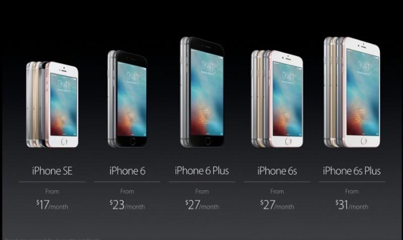 iPhone Apple - Gamma completa