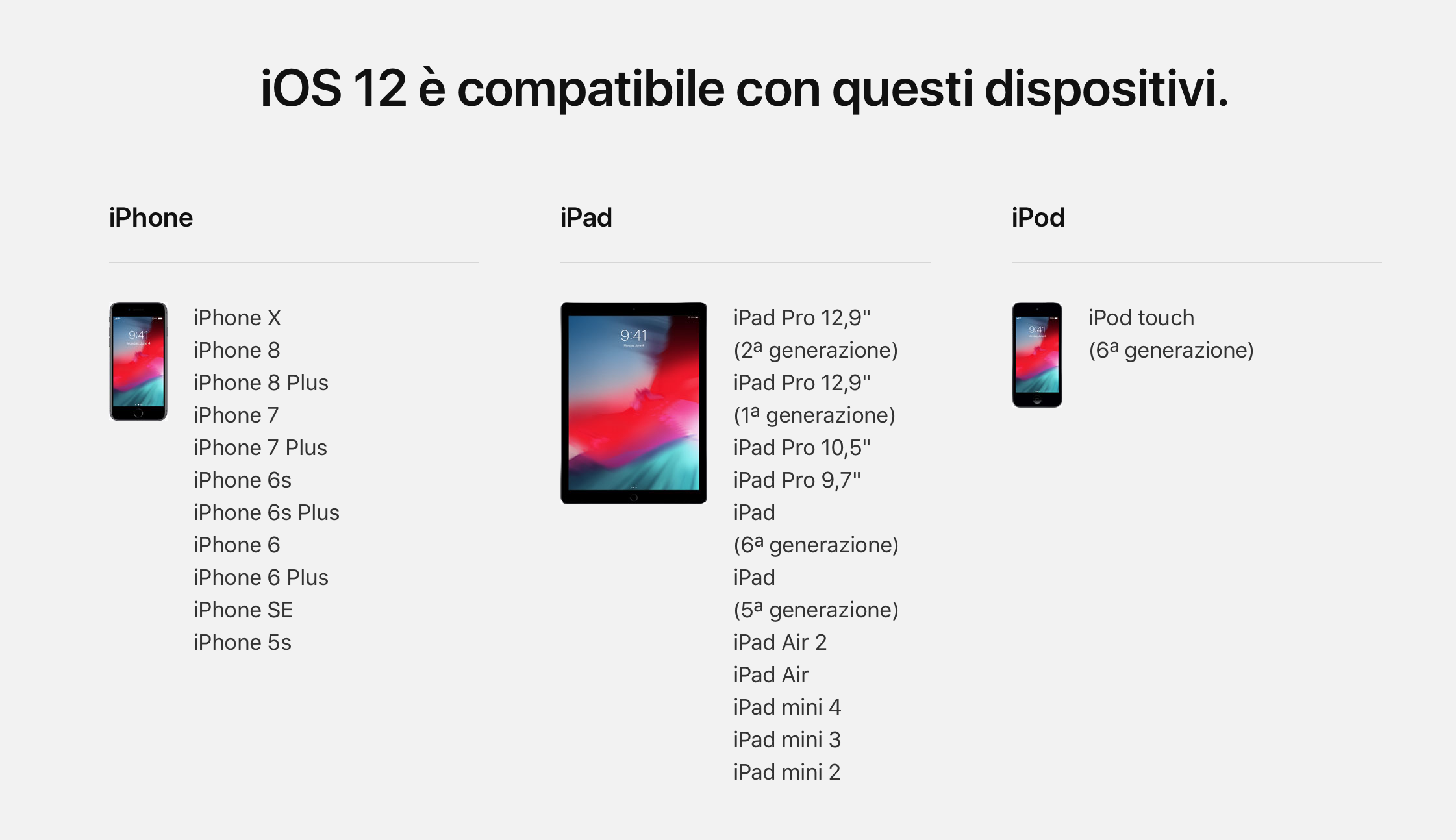 Dispositivi supportati da iOS 12