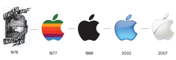 Storia dell'evoluzione del logo Apple